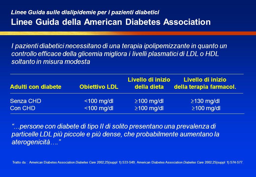 Linee Guida sulle dislipidemie per i pazienti diabetici Linee Guida della American Diabetes Association Livello di inizio Adulti con diabeteObiettivo LDLdella dietadella terapia farmacol.