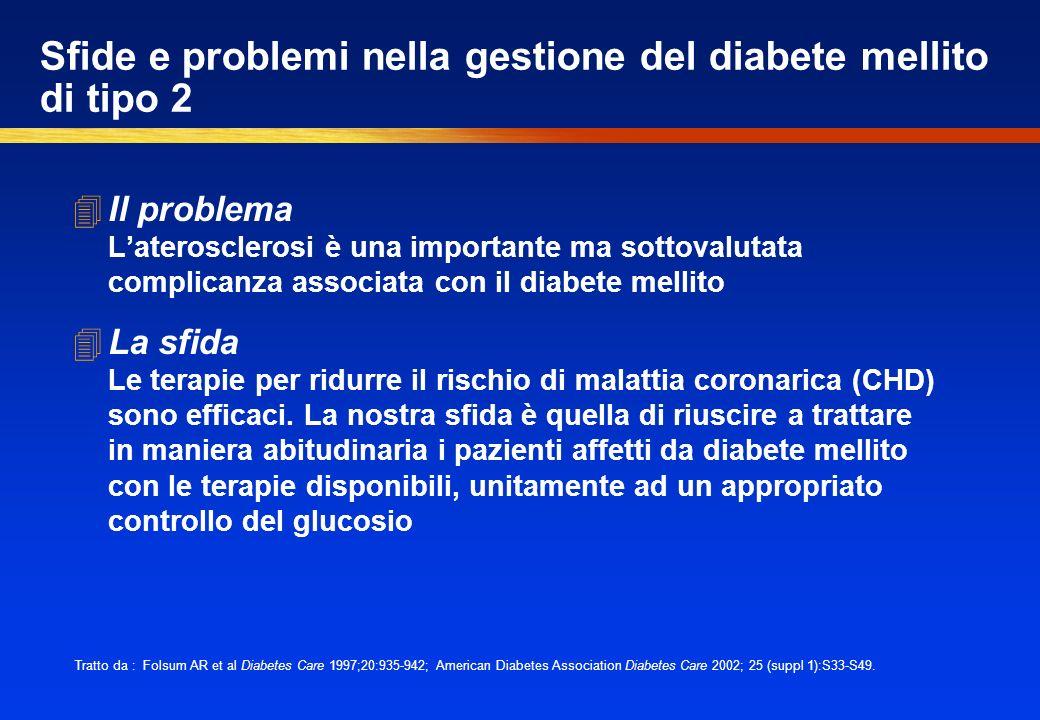 Sfide e problemi nella gestione del diabete mellito di tipo 2 4Il problema Laterosclerosi è una importante ma sottovalutata complicanza associata con il diabete mellito 4La sfida Le terapie per ridurre il rischio di malattia coronarica (CHD) sono efficaci.