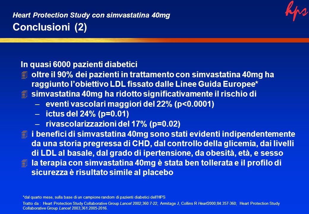 In quasi 6000 pazienti diabetici 4oltre il 90% dei pazienti in trattamento con simvastatina 40mg ha raggiunto lobiettivo LDL fissato dalle Linee Guida Europee* 4simvastatina 40mg ha ridotto significativamente il rischio di –eventi vascolari maggiori del 22% (p<0.0001) –ictus del 24% (p=0.01) –rivascolarizzazioni del 17% (p=0.02) 4i benefici di simvastatina 40mg sono stati evidenti indipendentemente da una storia pregressa di CHD, dal controllo della glicemia, dai livelli di LDL al basale, dal grado di ipertensione, da obesità, età, e sesso 4la terapia con simvastatina 40mg è stata ben tollerata e il profilo di sicurezza è risultato simile al placebo *dal quarto mese, sulla base di un campione random di pazienti diabetici dellHPS Tratto da : Heart Protection Study Collaborative Group Lancet 2002;360:7-22; Armitage J, Collins R Heart2000;84:357-360; Heart Protection Study Collaborative Group Lancet 2003;361:2005-2016.