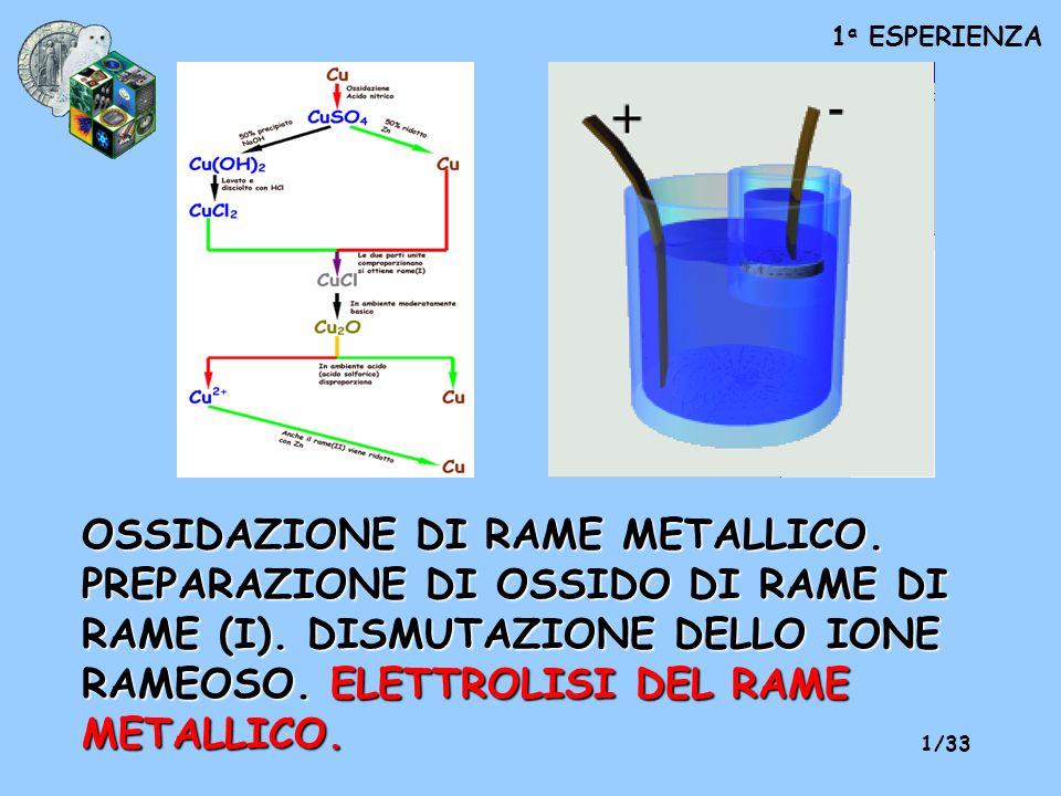 1/33 OSSIDAZIONE DI RAME METALLICO.PREPARAZIONE DI OSSIDO DI RAME DI RAME (I).