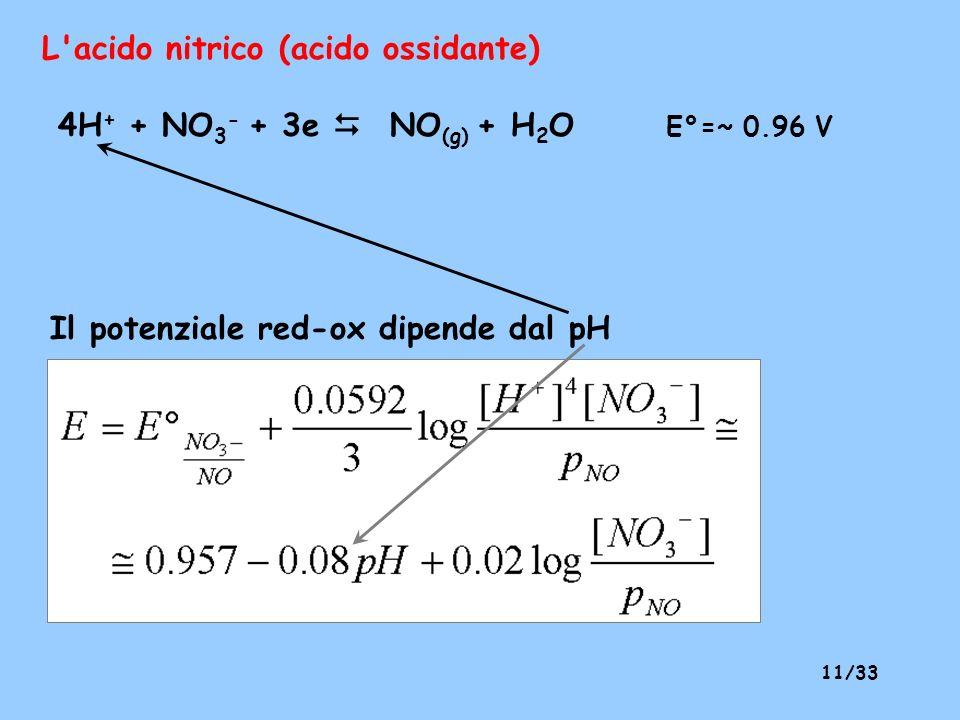 10/33 Alcuni metalli sono ossidati dallo ione H +. Il rame è un metallo nobile, per ossidarlo si deve usare qualcosa di più forte: acido nitrico conce