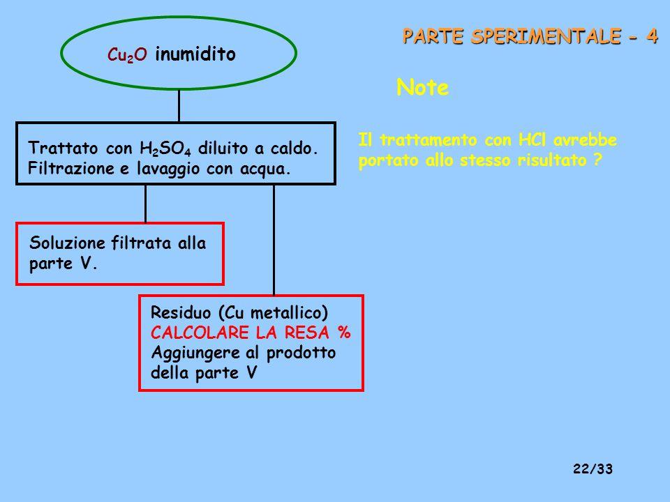21/33 La sospensione di CuCl Viene aggiunta una soluzione di tetraborato sodico. Il tutto viene fatto bollire ~30 min Il precipitato marrone (Cu 2 O)
