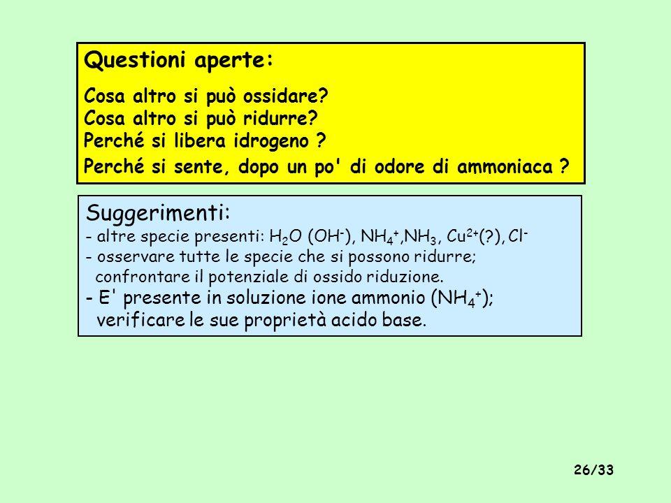 25/33 Cu 2+ H 2, (NH 3 ) NH 4 Cl, 2 mol dm -3 Evitare che i morsetti tocchino le soluzioni La presenza di bolle impedisce il contatto elettrico PARTE