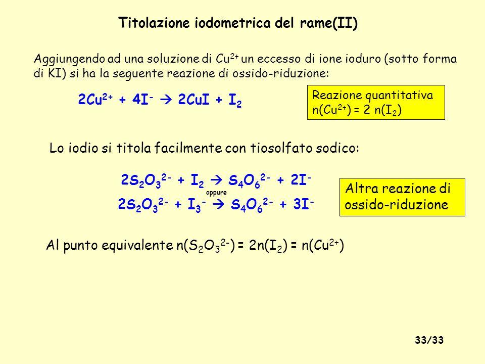 32/33 Determinazione del numero di molecole d'acqua di cristallizzazione x = numero di molecole d'acqua di idratazione CuSO 4 xH 2 O MM(CuSO 4,idrato)