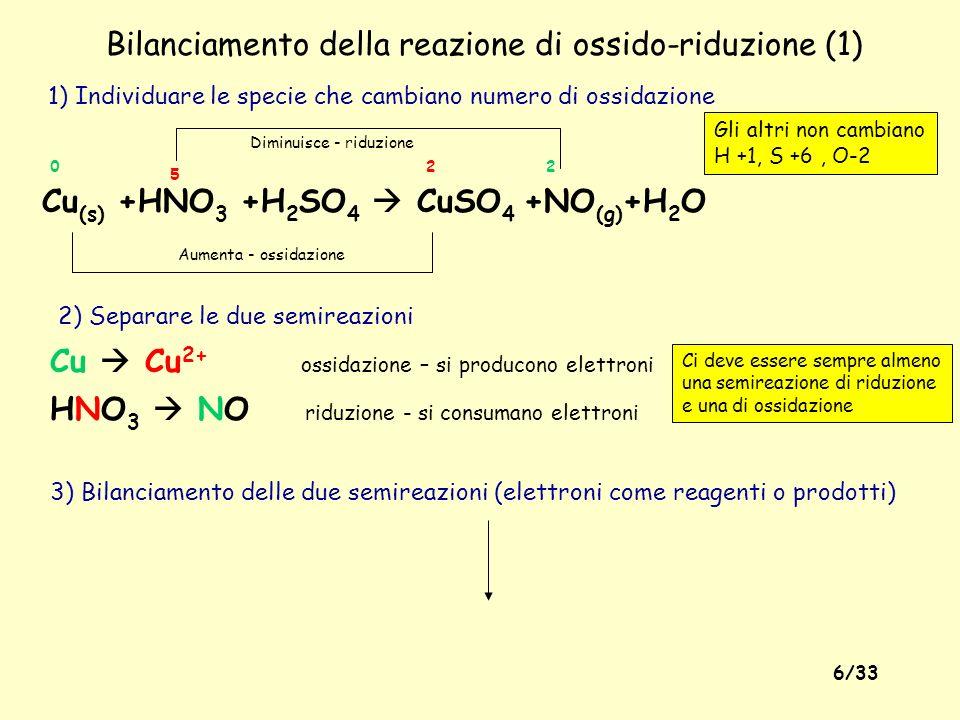 5/33 3Cu (s) + 2HNO 3 + 3H 2 SO 4 3CuSO 4 + 2NO (g) +4H 2 O 2 NO (g) +O 2 2 NO 2(g) 2 NO 2(g) N 2 O 4 Come si bilancia la reazione ? (salta) A cosa se