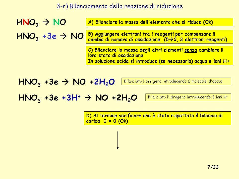 6/33 Cu (s) +HNO 3 +H 2 SO 4 CuSO 4 +NO (g) +H 2 O Bilanciamento della reazione di ossido-riduzione (1) 1) Individuare le specie che cambiano numero d