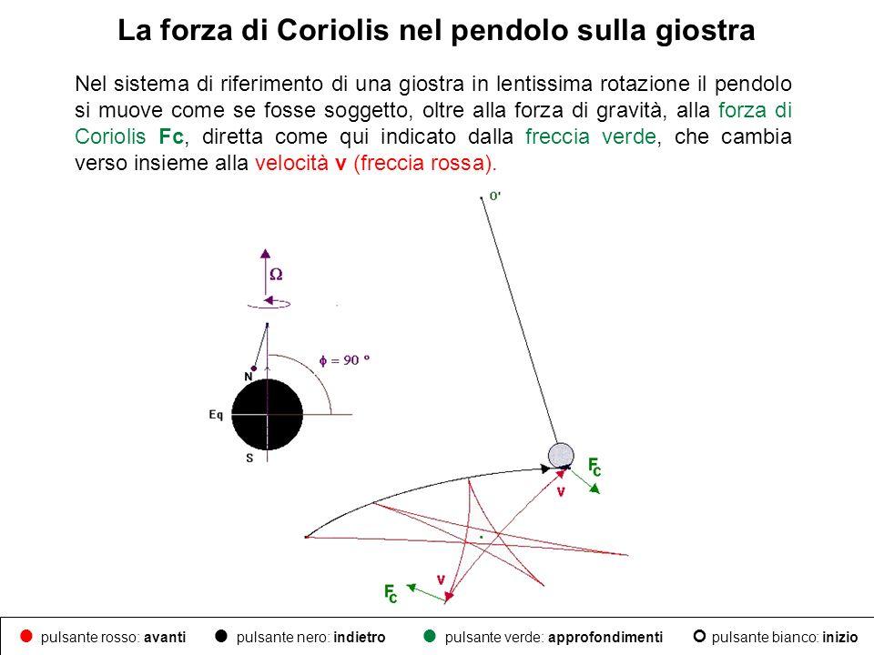 La forza di Coriolis nel pendolo sulla giostra Nel sistema di riferimento di una giostra in lentissima rotazione il pendolo si muove come se fosse sog