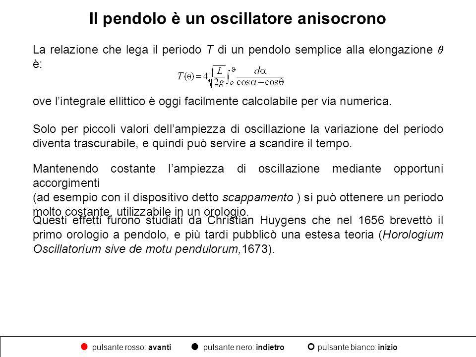 La relazione che lega il periodo T di un pendolo semplice alla elongazione è: Questi effetti furono studiati da Christian Huygens che nel 1656 brevett