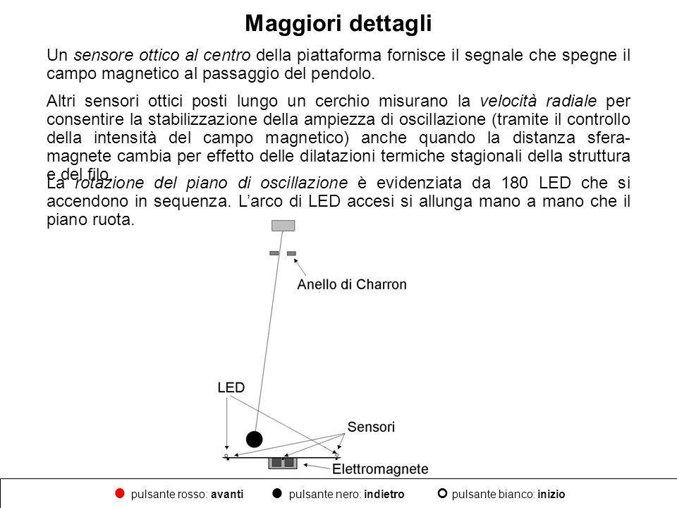 Maggiori dettagli Un sensore ottico al centro della piattaforma fornisce il segnale che spegne il campo magnetico al passaggio del pendolo. Altri sens