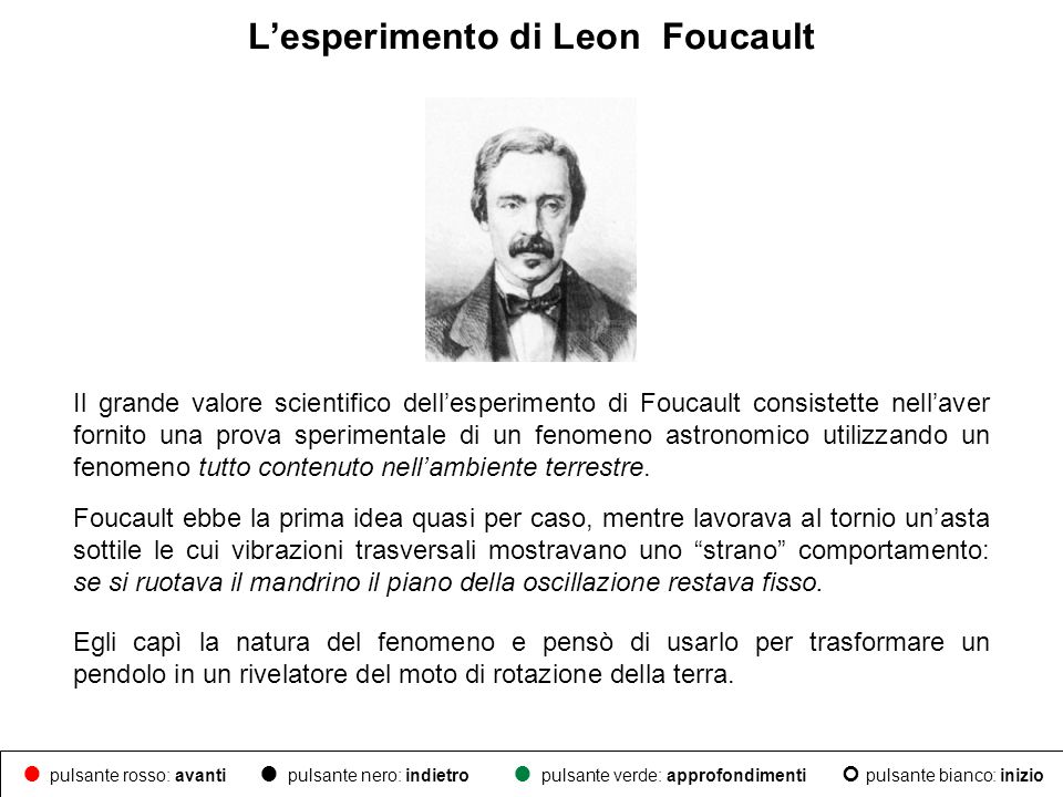 Il grande valore scientifico dellesperimento di Foucault consistette nellaver fornito una prova sperimentale di un fenomeno astronomico utilizzando un