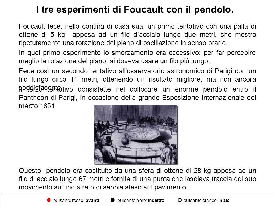 Foucault fece, nella cantina di casa sua, un primo tentativo con una palla di ottone di 5 kg appesa ad un filo dacciaio lungo due metri, che mostrò ri