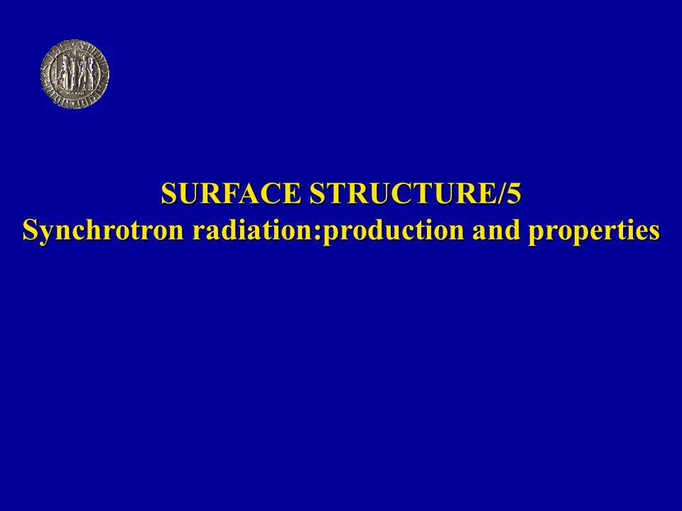 Per un anello di accumulazione da 2.5 GeV: L=5 cm L =10 Å; E=1240 eV La lunghezza donda dipende dal campo magnetico B (clamshell undulator) Lemissione non è strettamente monocromatica, ma dipende da In realtà: