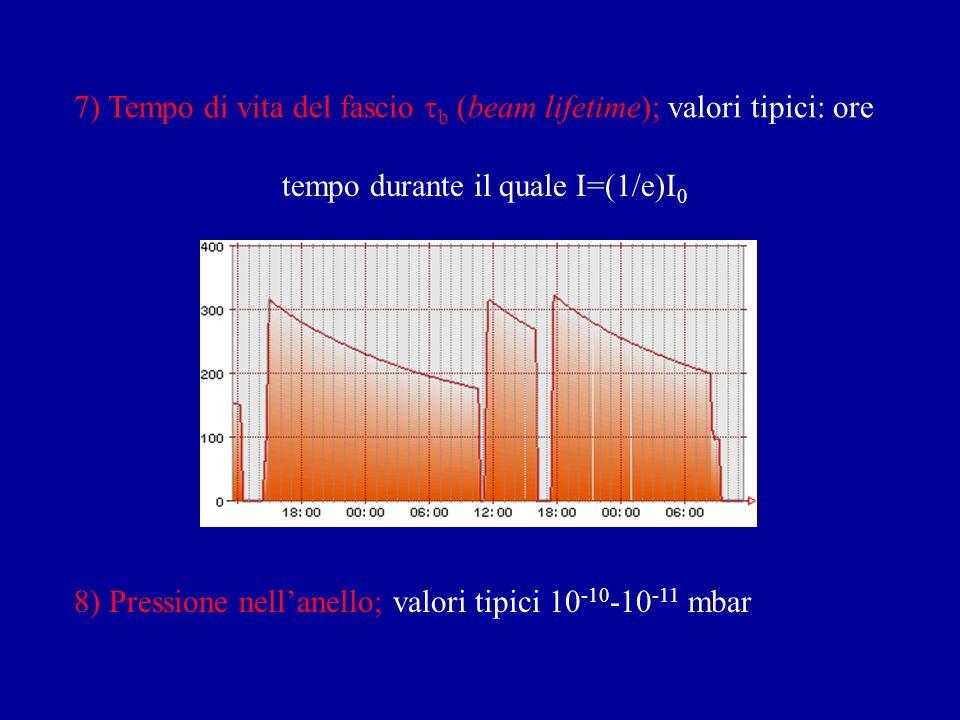 6) raggio di curvatura ; valori tipici dellordine dei m =CE/B R