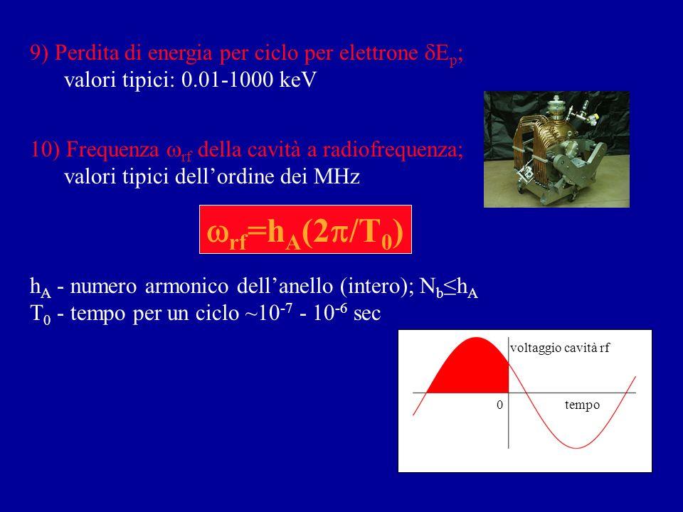 7) Tempo di vita del fascio b (beam lifetime); valori tipici: ore tempo durante il quale I=(1/e)I 0 8) Pressione nellanello; valori tipici 10 -10 -10