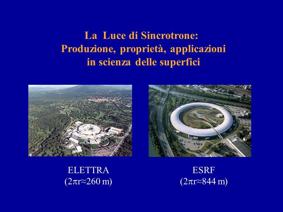 La Luce di Sincrotrone: Produzione, proprietà, applicazioni in scienza delle superfici ELETTRA (2 r260 m) ESRF r844 m)