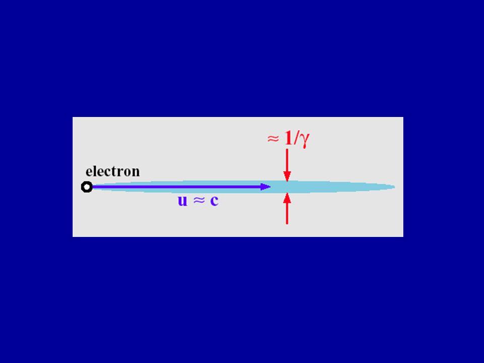 Problema: un raggio di luce che si muove lungo S in S, che direzione L ha in L? A partire dalle trasformazioni di Lorentz per momento ed energia, è fa