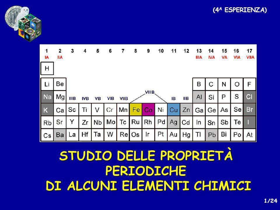 1/24 STUDIO DELLE PROPRIETÀ PERIODICHE DI ALCUNI ELEMENTI CHIMICI (4 A ESPERIENZA)