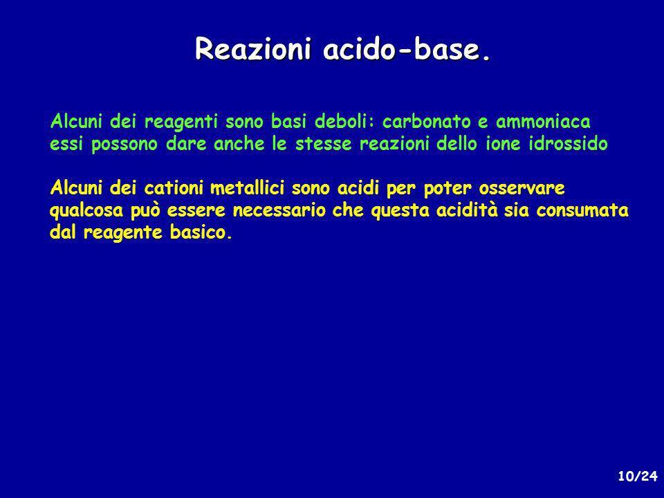 10/24 Reazioni acido-base. Alcuni dei reagenti sono basi deboli: carbonato e ammoniaca essi possono dare anche le stesse reazioni dello ione idrossido
