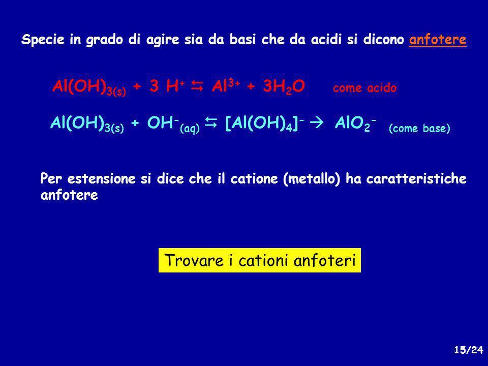 15/24 Specie in grado di agire sia da basi che da acidi si dicono anfotere Al(OH) 3(s) + OH - (aq) [Al(OH) 4 ] - AlO 2 - (come base) Al(OH) 3(s) + 3 H + Al 3+ + 3H 2 O come acido Per estensione si dice che il catione (metallo) ha caratteristiche anfotere Trovare i cationi anfoteri