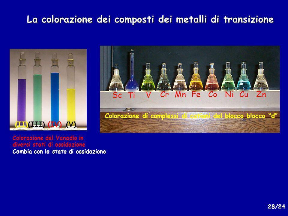 28/24 ZnCuNiCoFeMnCr V Ti Sc Colorazione di complessi di cationi del blocco blocco d Colorazione del Vanadio in diversi stati di ossidazione Cambia con lo stato di ossidazione (II)(III)(IV)(V) La colorazione dei composti dei metalli di transizione