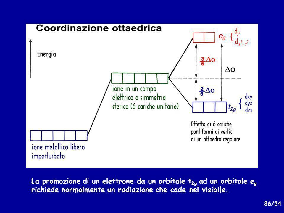 36/24 La promozione di un elettrone da un orbitale t 2g ad un orbitale e g richiede normalmente un radiazione che cade nel visibile.