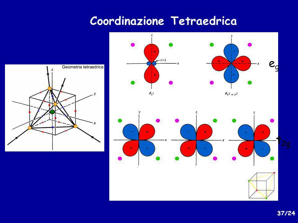 37/24 Coordinazione Tetraedrica egeg t 2g
