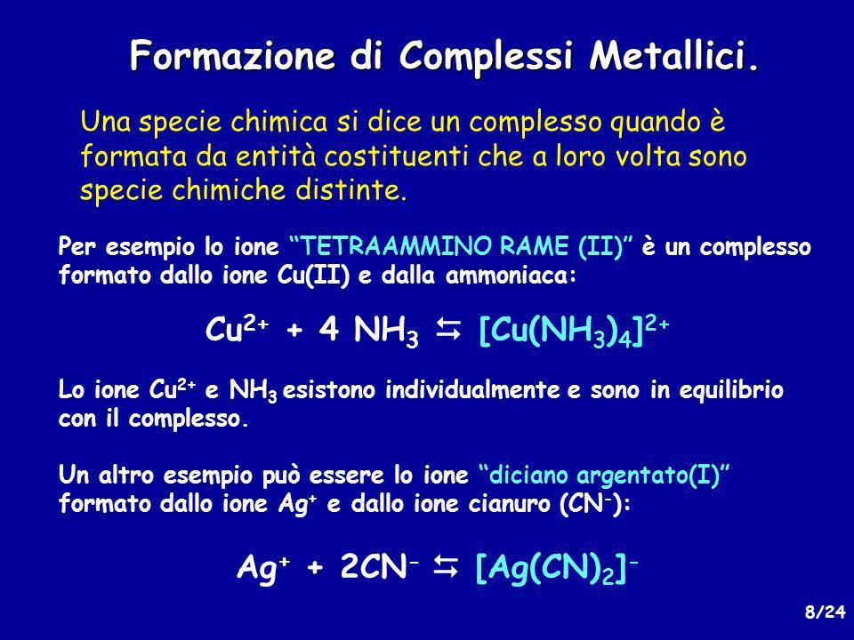 9/24 Nel nostro caso la formazione di un complesso si può notare se cambia il colore della soluzione, per i cationi dei metalli di transizione (Cr, Fe, Co, Ni e Cu), oppure se si osserva la formazione di un precipitato e la successiva scomparsa per ulteriore aggiunta di reagente ( vedi ammoniaca).