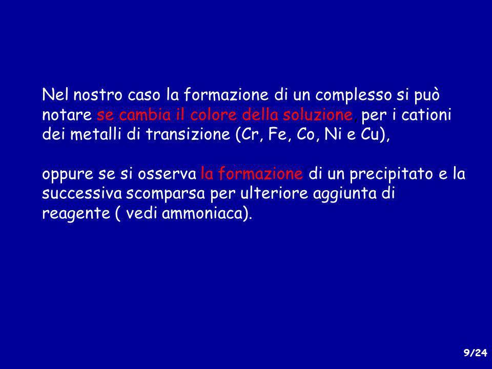 9/24 Nel nostro caso la formazione di un complesso si può notare se cambia il colore della soluzione, per i cationi dei metalli di transizione (Cr, Fe