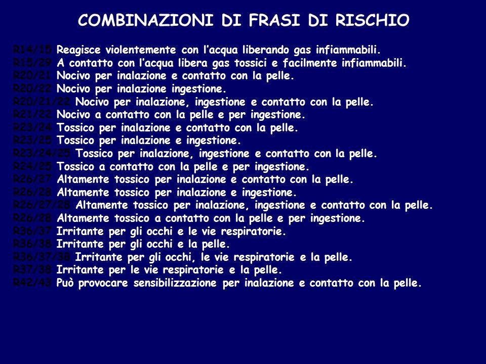 COMBINAZIONI DI FRASI DI RISCHIO R14/15 Reagisce violentemente con lacqua liberando gas infiammabili. R15/29 A contatto con lacqua libera gas tossici