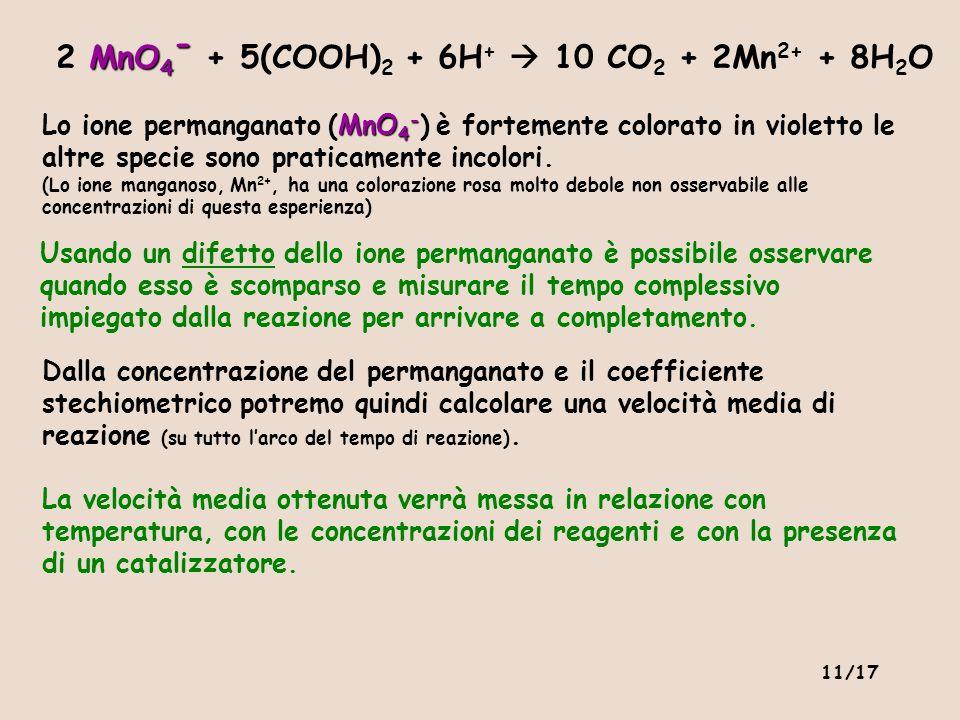 11/17 MnO 4 - 2 MnO 4 - + 5(COOH) 2 + 6H + 10 CO 2 + 2Mn 2+ + 8H 2 O MnO 4 - Lo ione permanganato (MnO 4 - ) è fortemente colorato in violetto le altr