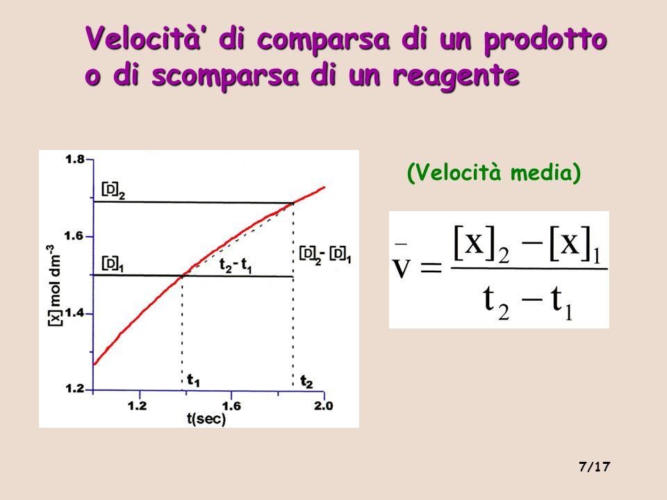 7/17 Velocità di comparsa di un prodotto o di scomparsa di un reagente (Velocità media)