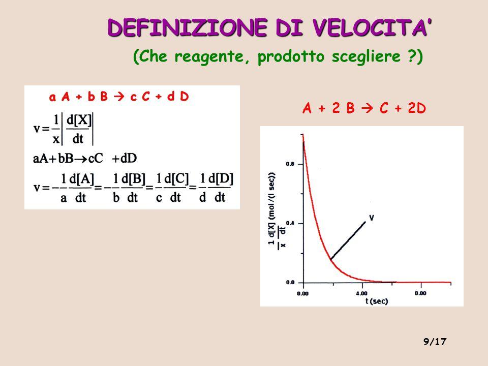 9/17 DEFINIZIONE DI VELOCITA DEFINIZIONE DI VELOCITA (Che reagente, prodotto scegliere ?) A + 2 B C + 2D