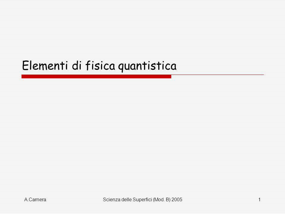 A.CarneraScienza delle Superfici (Mod. B) 20051 Elementi di fisica quantistica