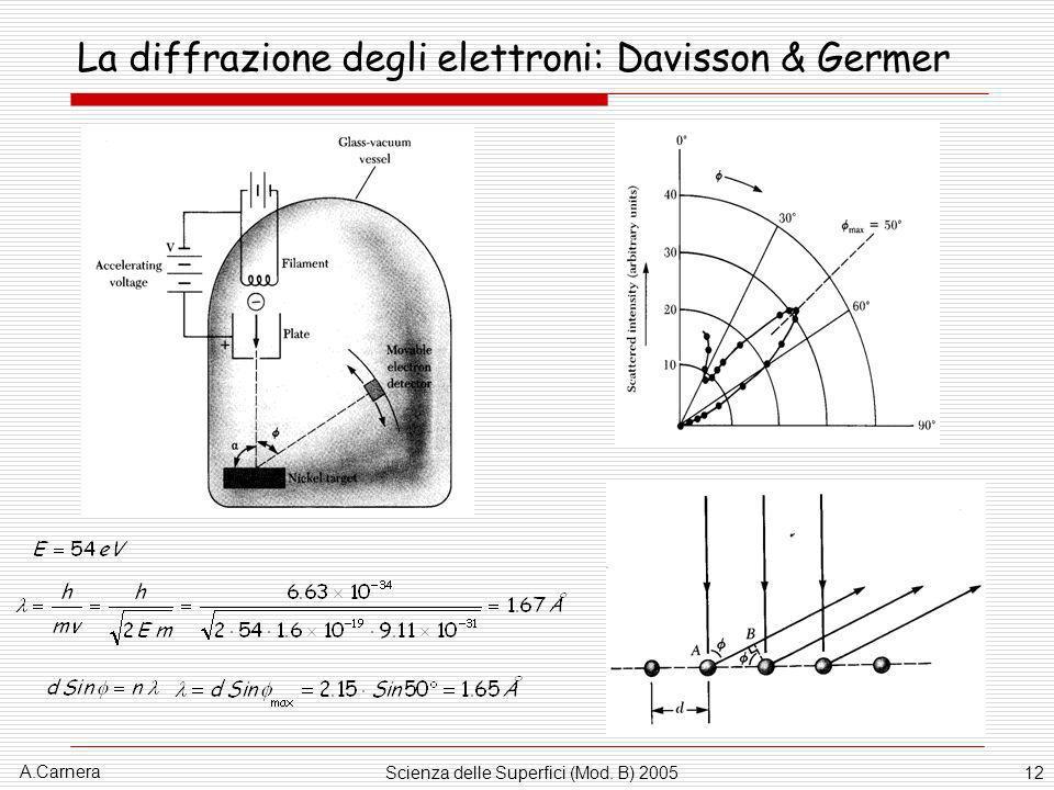 A.Carnera Scienza delle Superfici (Mod. B) 200512 La diffrazione degli elettroni: Davisson & Germer