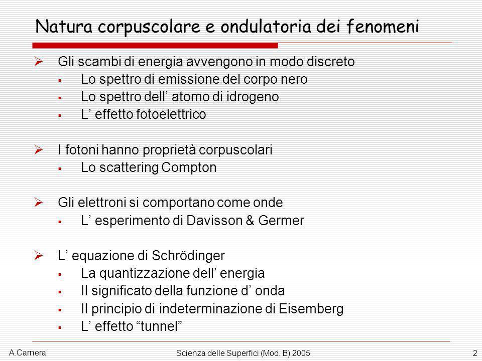 A.Carnera Scienza delle Superfici (Mod. B) 20052 Natura corpuscolare e ondulatoria dei fenomeni Gli scambi di energia avvengono in modo discreto Lo sp