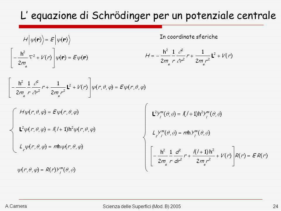 A.Carnera Scienza delle Superfici (Mod. B) 200524 L equazione di Schr ö dinger per un potenziale centrale In coordinate sferiche