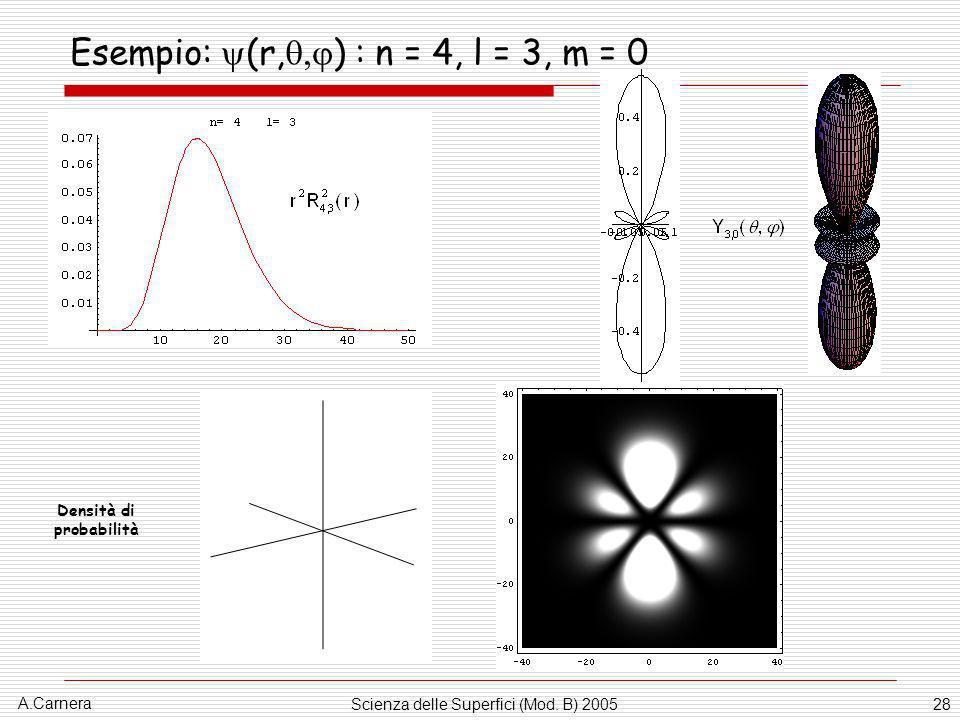 A.Carnera Scienza delle Superfici (Mod. B) 200528 Esempio: (r, ) : n = 4, l = 3, m = 0 Densità di probabilità