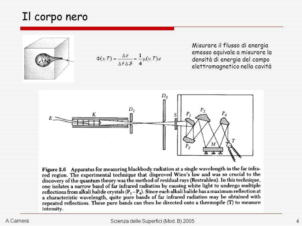 A.Carnera Scienza delle Superfici (Mod. B) 20054 Il corpo nero Misurare il flusso di energia emesso equivale a misurare la densità di energia del camp