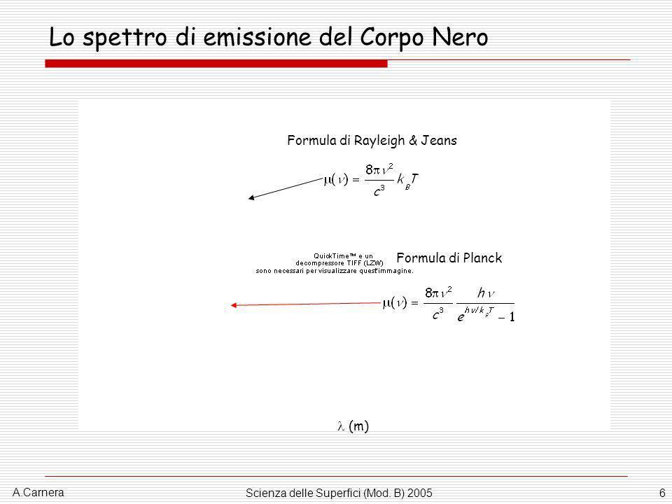 A.Carnera Scienza delle Superfici (Mod. B) 20056 Lo spettro di emissione del Corpo Nero Formula di Rayleigh & Jeans Formula di Planck (m)