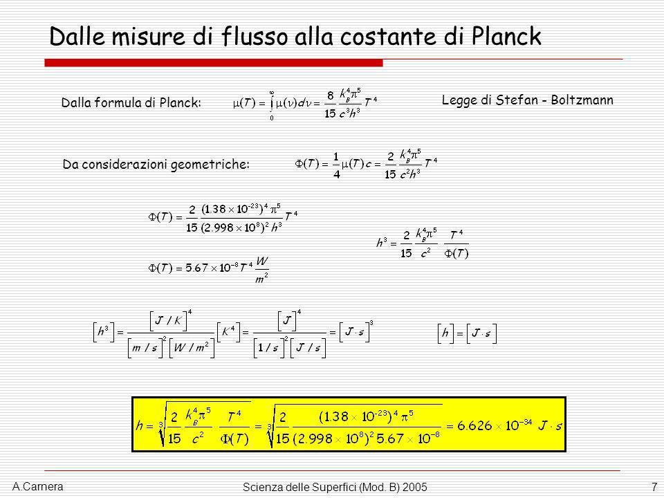 A.Carnera Scienza delle Superfici (Mod. B) 20057 Dalle misure di flusso alla costante di Planck Dalla formula di Planck: Legge di Stefan - Boltzmann D