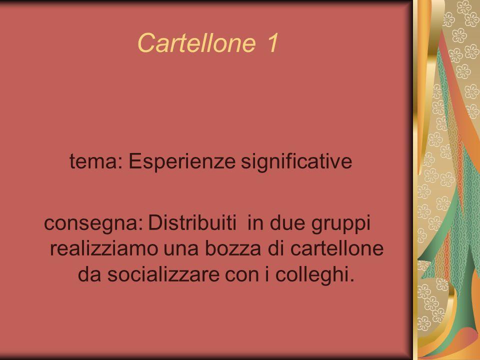 Cartellone 1 tema: Esperienze significative consegna: Distribuiti in due gruppi realizziamo una bozza di cartellone da socializzare con i colleghi.