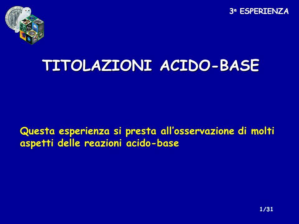1/31 TITOLAZIONI ACIDO-BASE 3 a ESPERIENZA Questa esperienza si presta allosservazione di molti aspetti delle reazioni acido-base