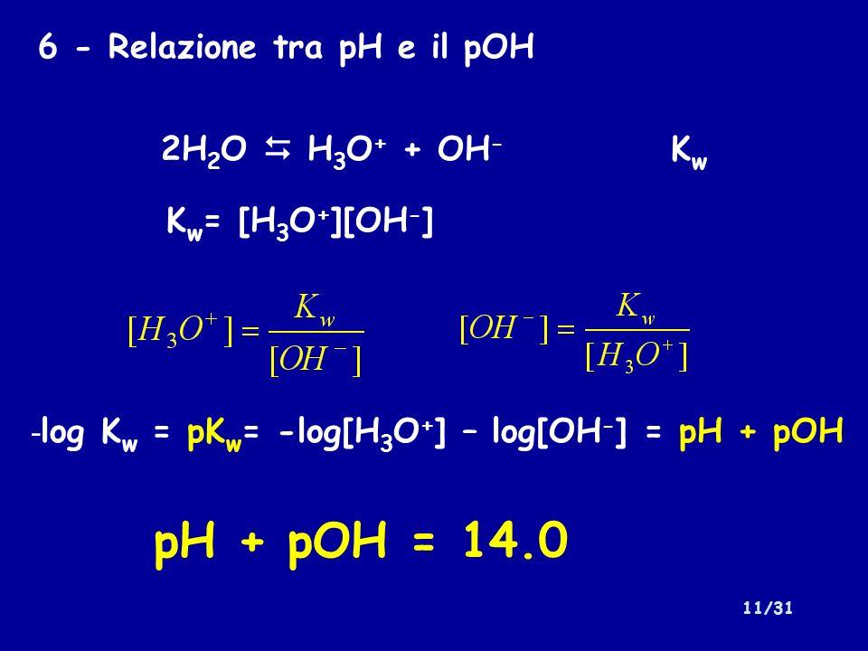 11/31 6 - Relazione tra pH e il pOH 2H 2 O H 3 O + + OH - K w K w = [H 3 O + ][OH - ] - log K w = pK w = -log[H 3 O + ] – log[OH - ] = pH + pOH pH + p