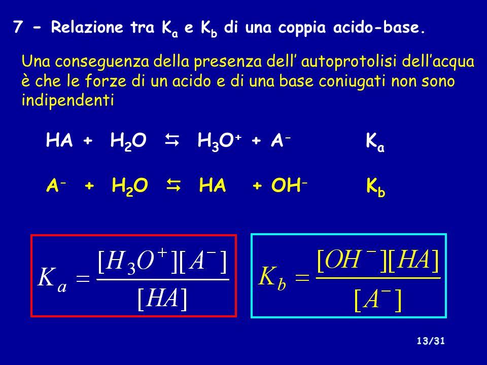 13/31 7 - Relazione tra K a e K b di una coppia acido-base. Una conseguenza della presenza dell autoprotolisi dellacqua è che le forze di un acido e d
