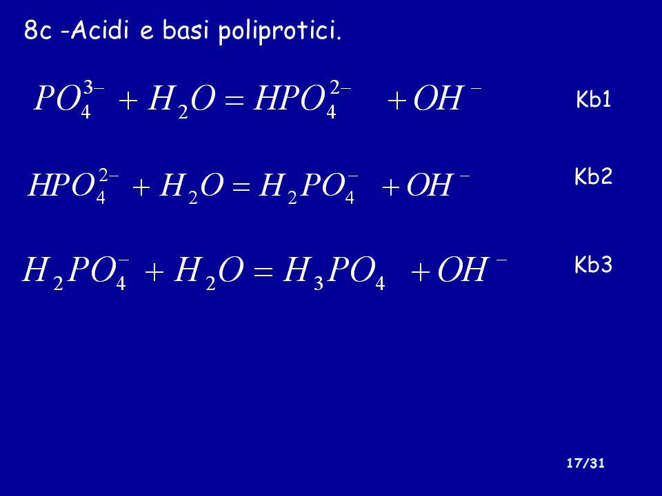 17/31 8c -Acidi e basi poliprotici. Kb1 Kb2 Kb3