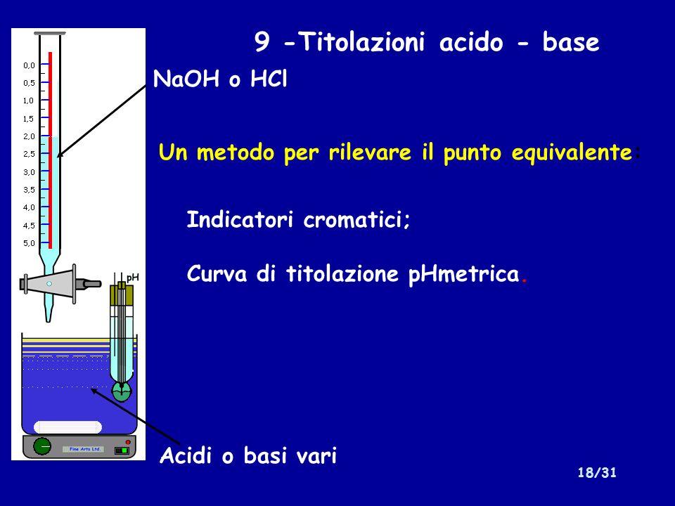 18/31 9 -Titolazioni acido - base Un metodo per rilevare il punto equivalente: NaOH o HCl Acidi o basi vari Indicatori cromatici; Curva di titolazione