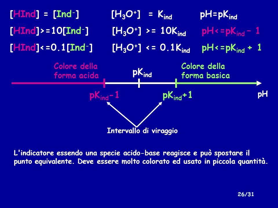 26/31 [HInd] = [Ind - ] [H 3 O + ] = K ind pH=pK ind [HInd]>=10[Ind - ] [H 3 O + ] >= 10K ind pH<=pK ind – 1 [HInd]<=0.1[Ind - ] [H 3 O + ] <= 0.1K in