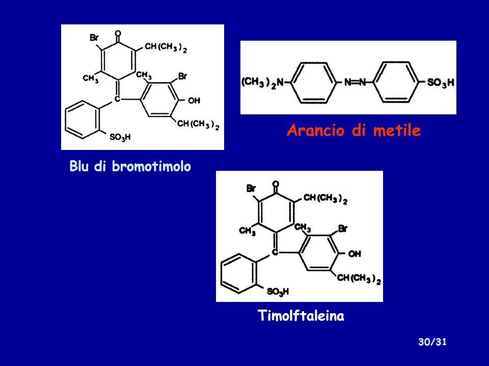 30/31 Blu di bromotimolo Arancio di metile Timolftaleina