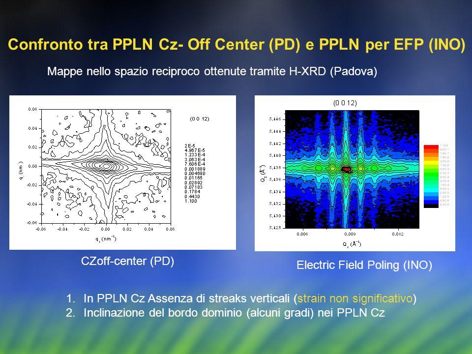 Confronto tra PPLN Cz- Off Center (PD) e PPLN per EFP (INO) 1.In PPLN Cz Assenza di streaks verticali (strain non significativo) 2.Inclinazione del bo
