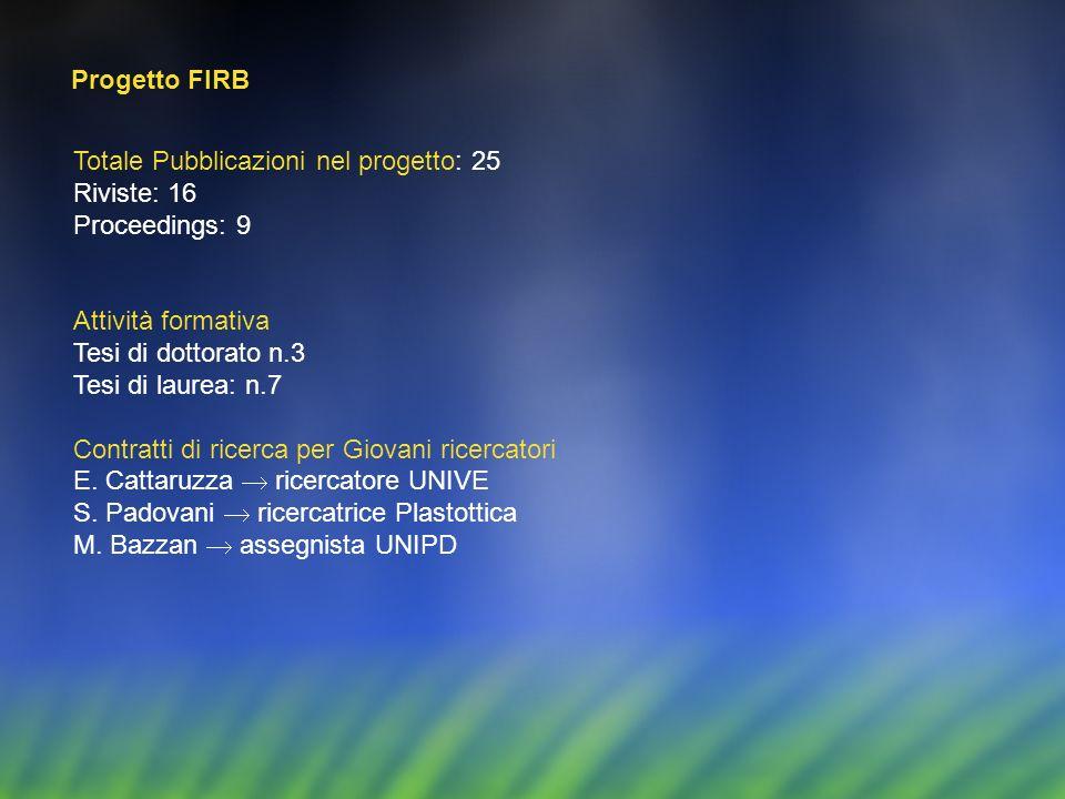 Totale Pubblicazioni nel progetto: 25 Riviste: 16 Proceedings: 9 Attività formativa Tesi di dottorato n.3 Tesi di laurea: n.7 Contratti di ricerca per